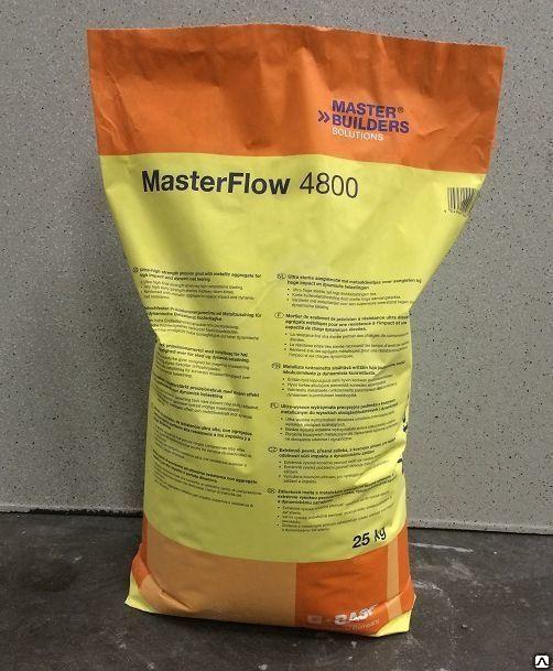 Готовая сухая бетонная смесь заказать бетон в йошкар оле